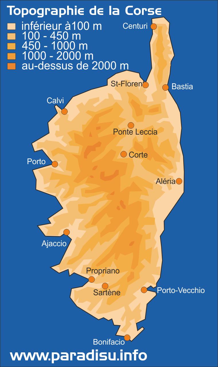 Topographie de la Corse